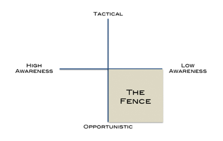 The Fence: Part 1 - Facing Known Violence in Close Quarters
